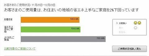2015年12月使用電力比較.jpg