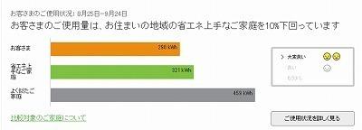 9月電力使用量比較.jpg