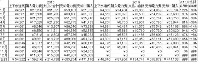 グラフィックス2.png