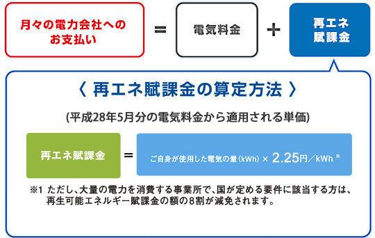 surcharge201605.jpg